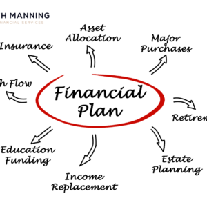 FH Manning Lifestyle Planning Service Image