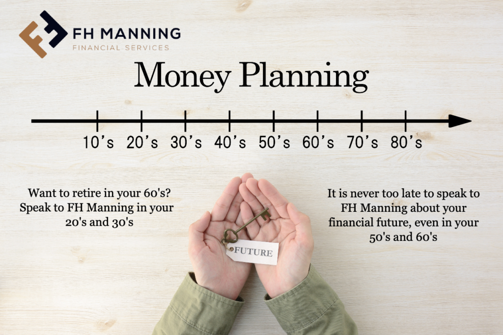 FH Manning Financial Milestones what to do in your 20's to your 70's